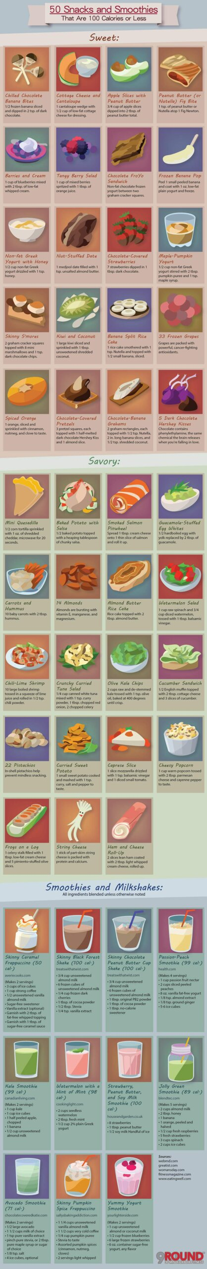 50-Healthy-Snacks