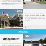 Garage-Companies