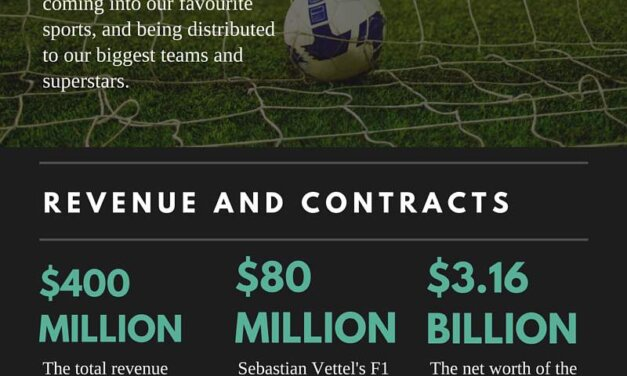 Amazing Facts About Money in Sports