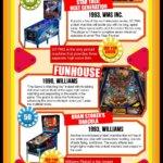 Pinball-Machines