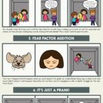Commercials in Elevators