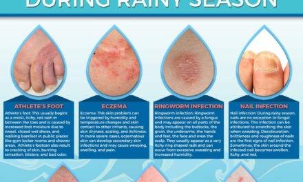 Common Skincare Problems during the Rainy Season