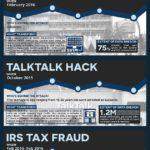 data-hacks