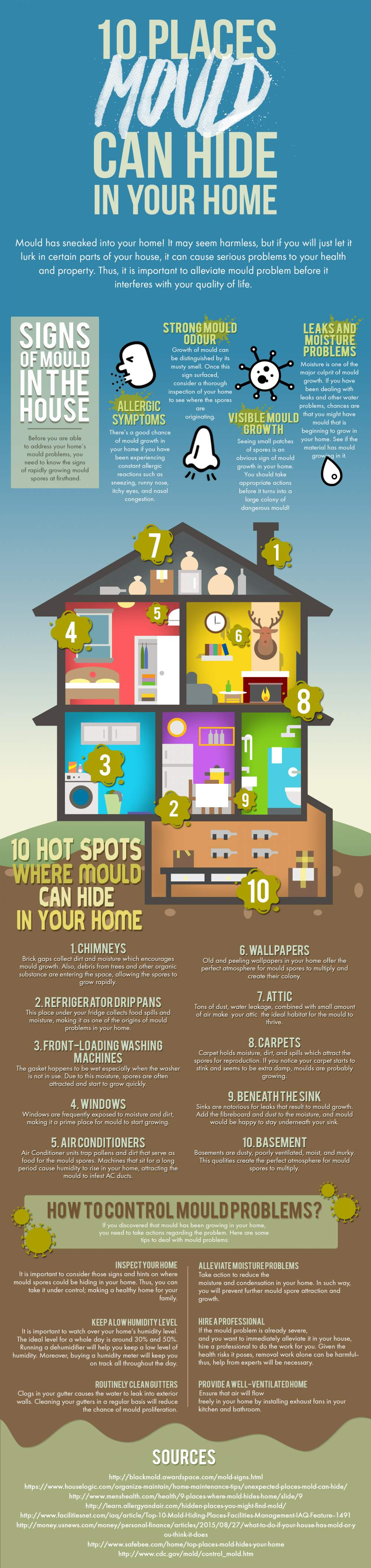 mould-in-your-home