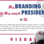 presidential-branding