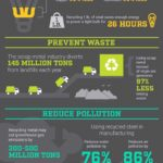 scrap-metal-recycling-benefits