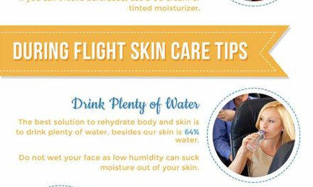 How to Keep Your Skin Looking Fresh when Travelling
