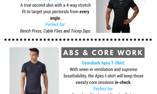 Gymshark: Must Have Performance Gear For Men (By Body Split)