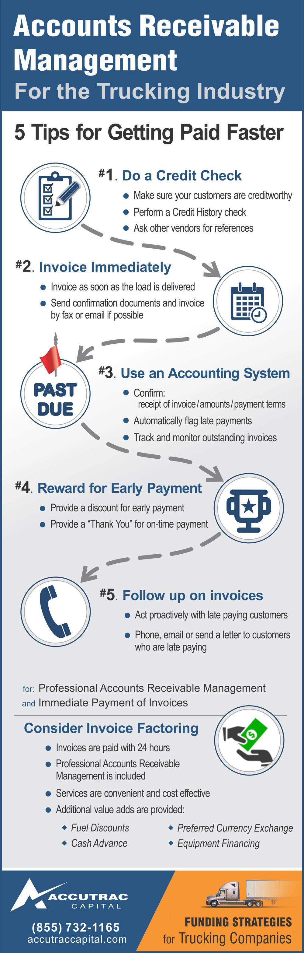 Accounts Receivable Management for Trucking