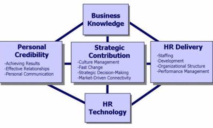 Top 5 Big Challenges to Human Resource Management