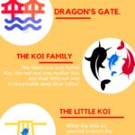 Historyof-Koi-the-dragonfish
