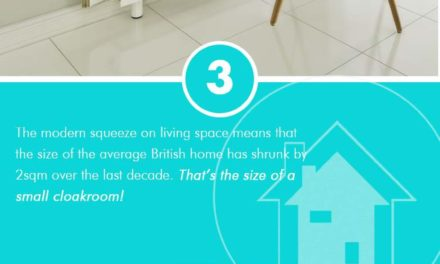 Try these 5 Amazing Space Saving Hacks