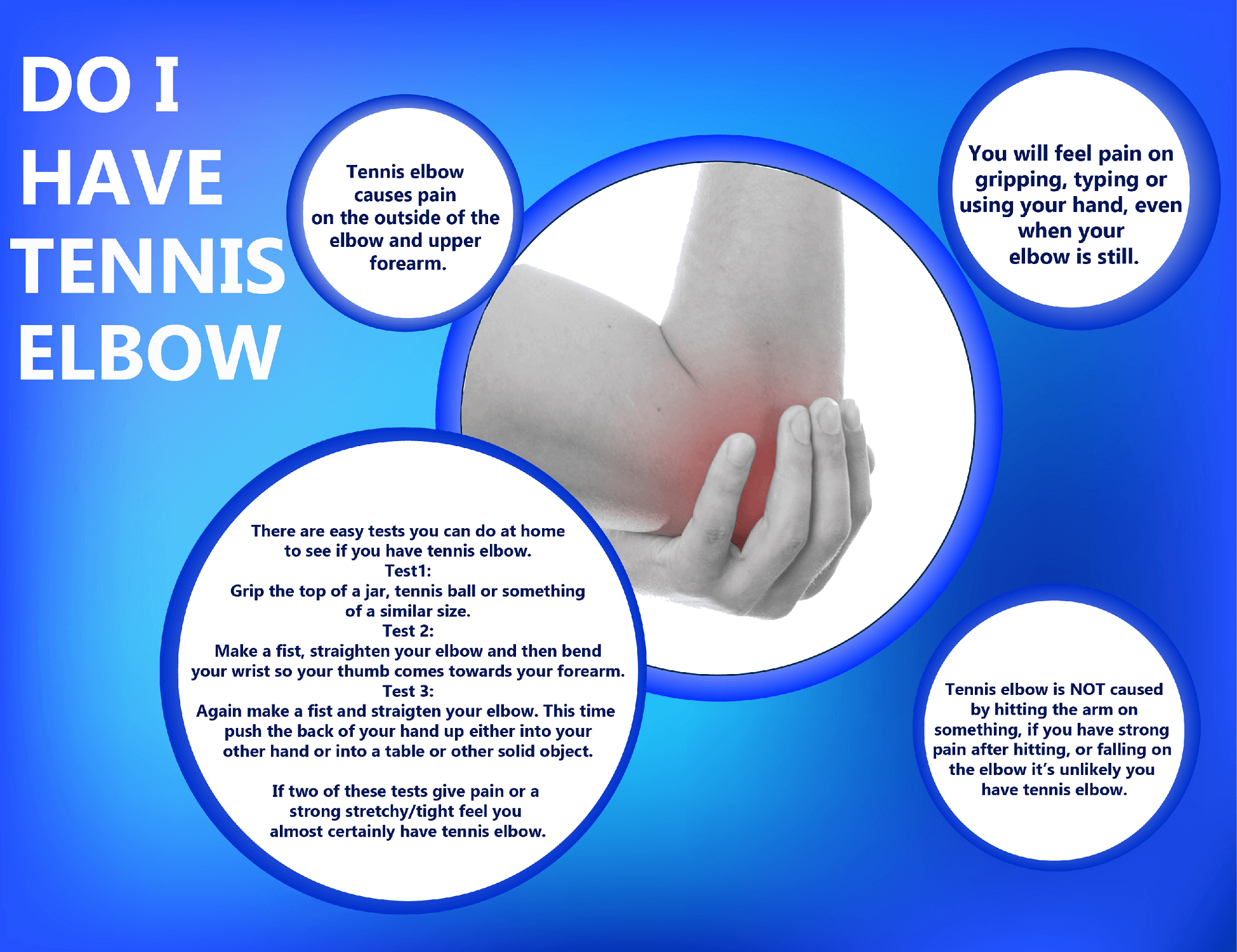 Have you got a Tennis Elbow?