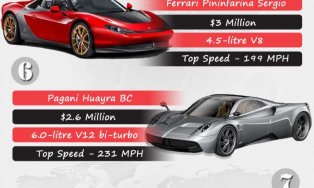 10 most expensive cars of the year 2016