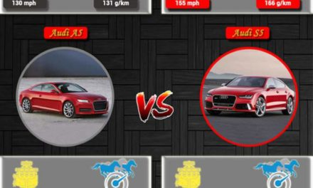 Clash of the Titans, Audi A Series v/s Audi S Series