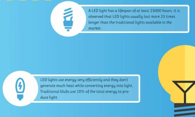 5 Awesome Facts About LED Lights That Very Few People Know About
