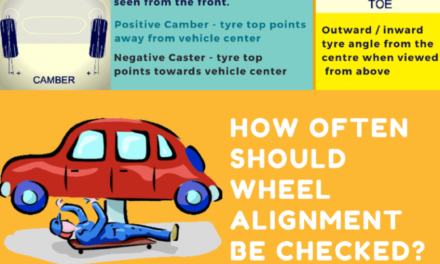 Wheel Alignment – The Ultimate Guide