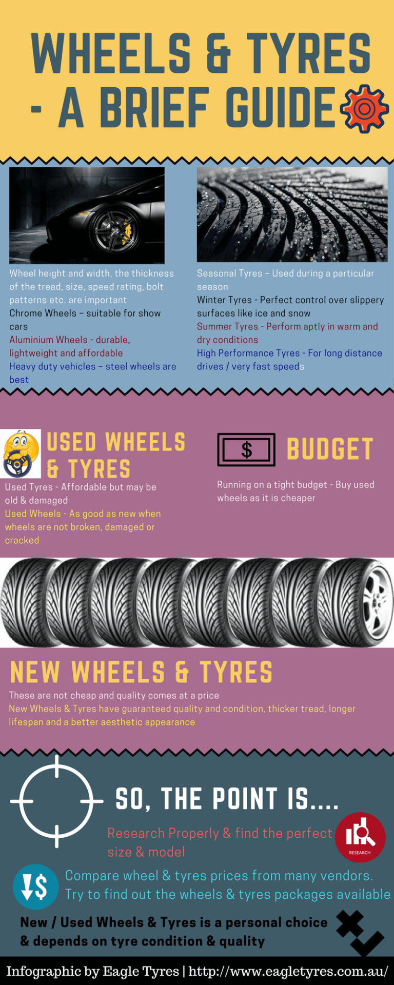 wheels_tyres_guide