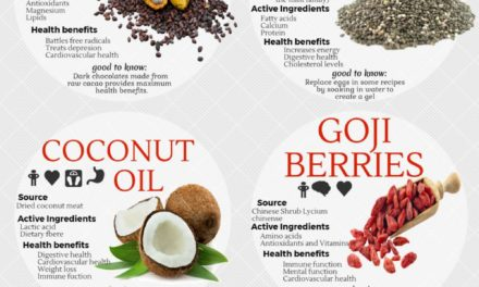 10 Superfoods for Exceptional Health (2017)