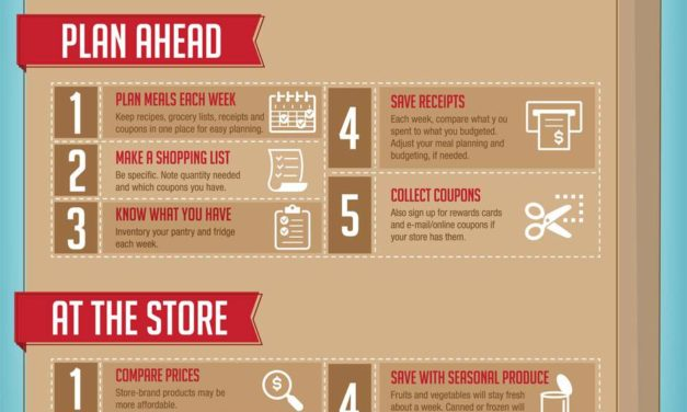 Ways to Save on Your Shopping Needs