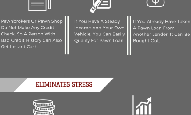 Steps To Get Same Day Cash Cash Via Pawn Loans