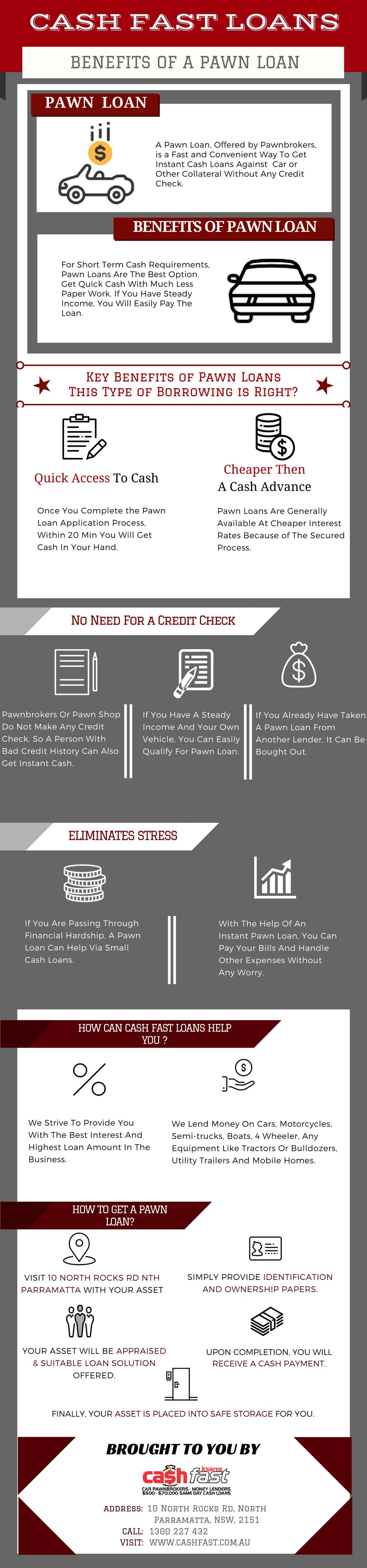 Cash-Fast-Loans-Pawn-Loan