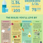 Stats-on-Dietary-Health