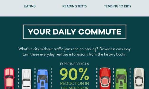 Are AV's The Future Of Transportation?