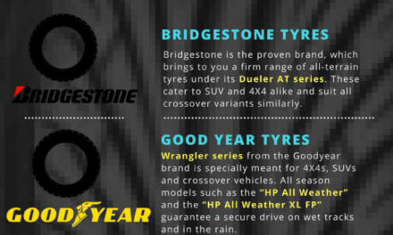 4×4 Tyres / SUv Tyres – The Primer