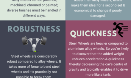 Alloy Wheels & Steel Wheels – Which is the better option?