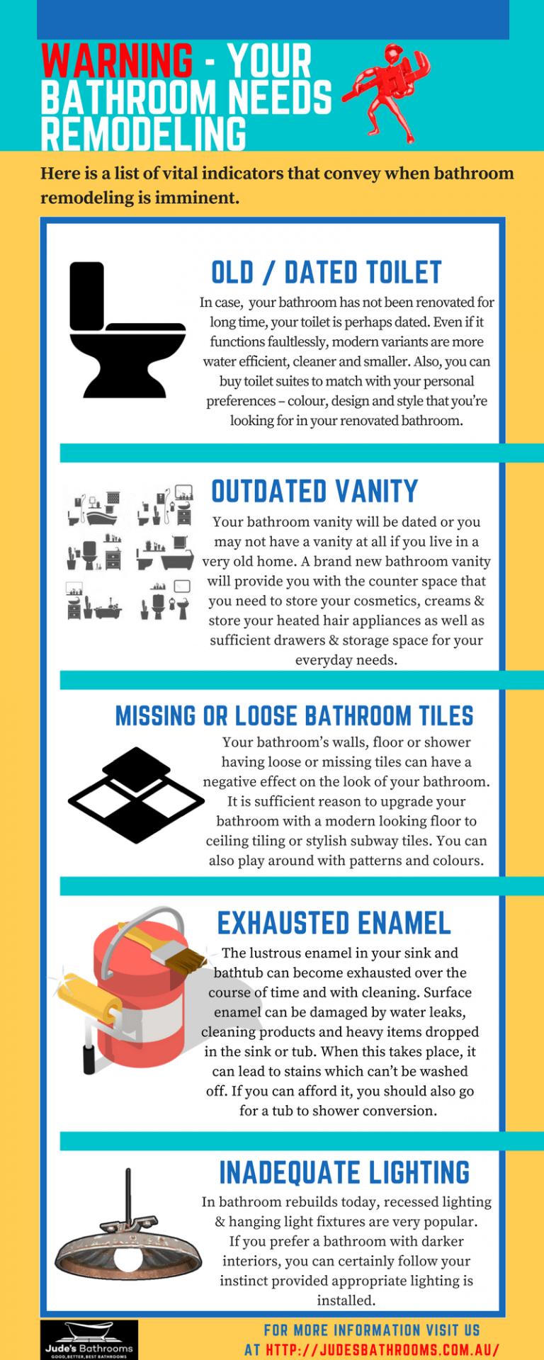 Bathroom-Remodeling-Warnings