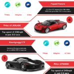 Top-Ten-Fastest-Cars