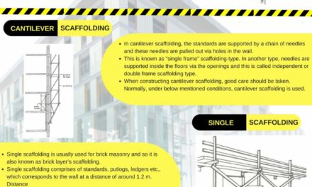 Eight Types Of Scaffolding Systems With Their Uses
