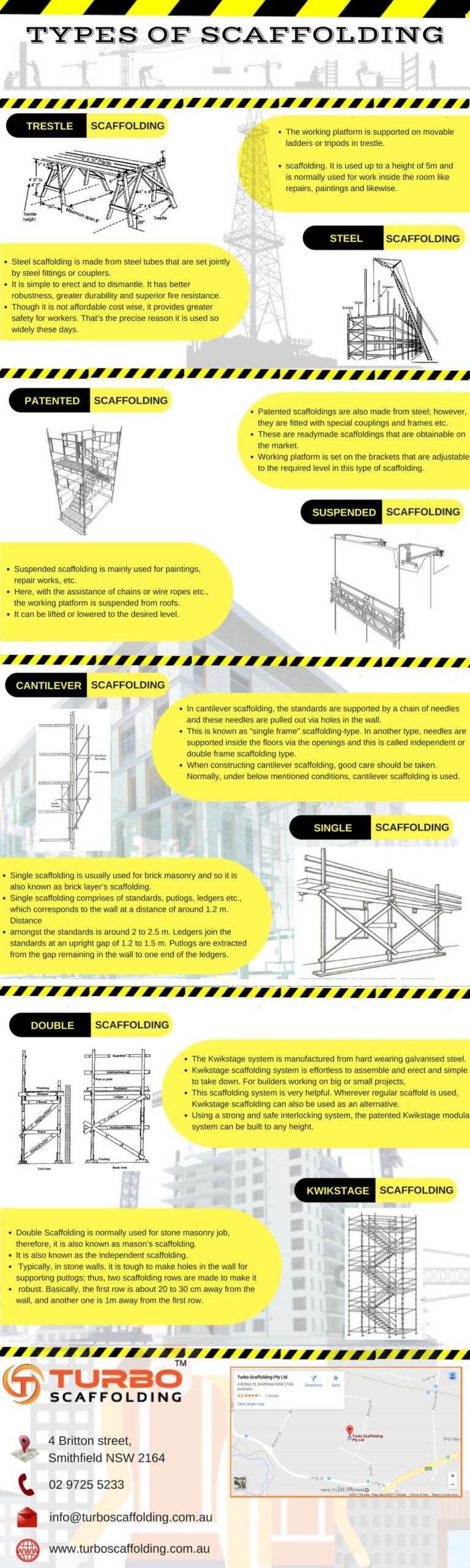 Types-of-Scaffolding