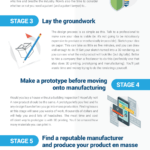 7-Critical-Steps-to-Developing-Your-First-Amazing-Product