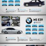 Top-5-M-Performance-Cars