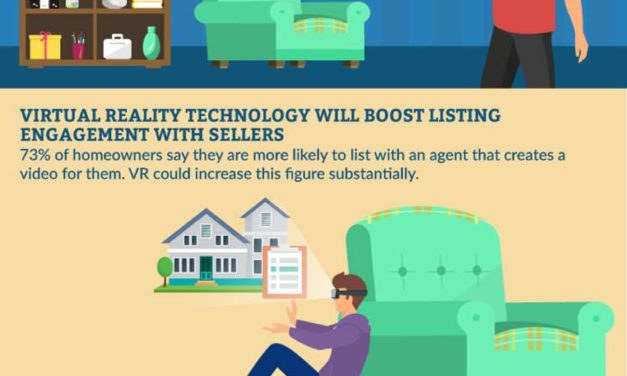 7 Reasons Why Virtual Reality Technology Will Totally Disrupt the Real Estate Industry