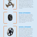 fidget-spinner-anatomy-1