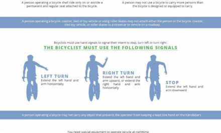 Laws That Apply To Bicyclists