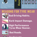 Tyre-Quality-And-Durability