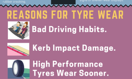 Maintaining Tyres? – What This Means For You!