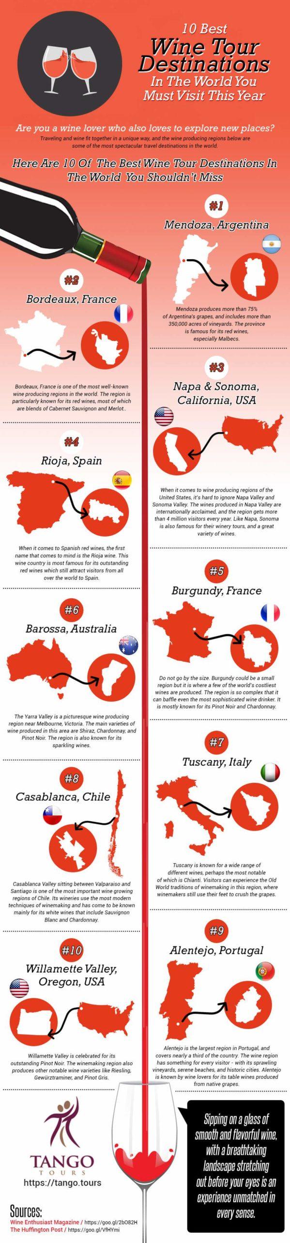 Best-Wine-Tour-Destinations-In-The-World