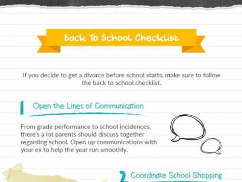 Should You Get A Divorce Before School Starts?