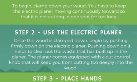 How to use Planer