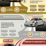 Top-5-Supercar-Galore