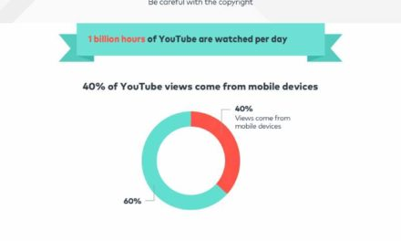 Interesting YouTube Facts and Statistics You Should Know