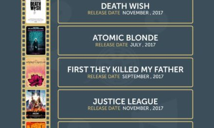 The List of the Most Anticipated Movies of 2017