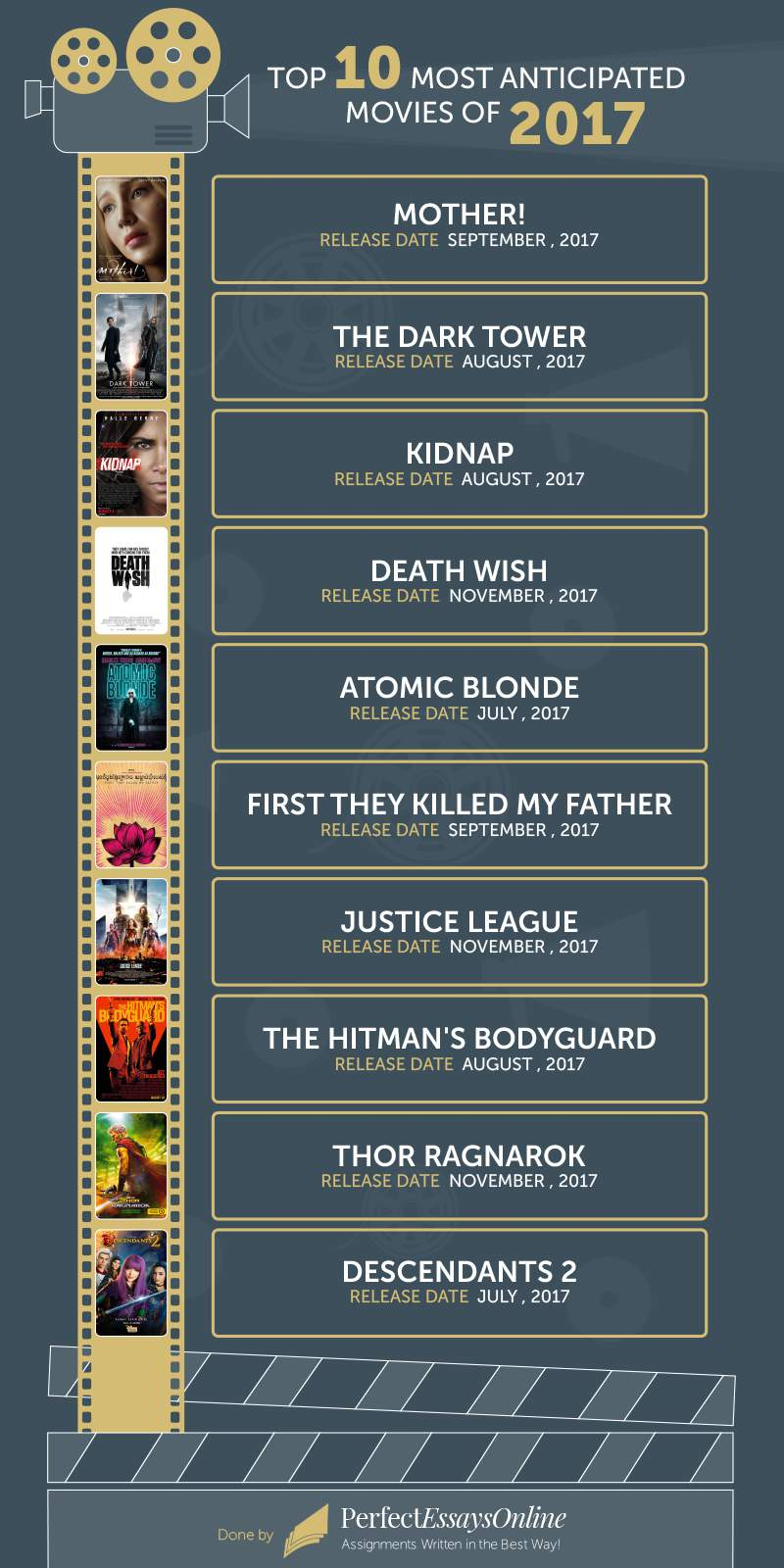 List-of-the-Most-Anticipated-Movies-of-2017