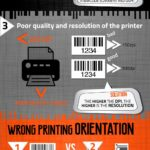 most-common-barcode-label-problems