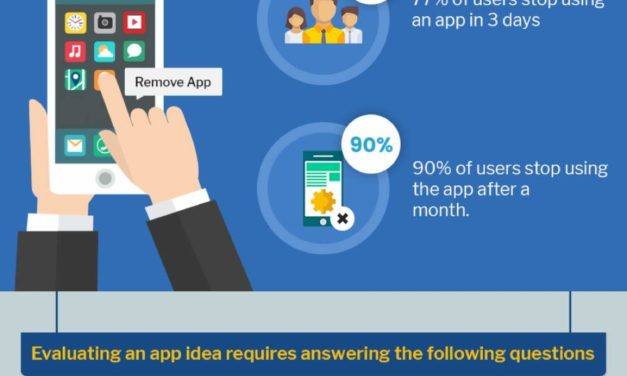 Creating Your First Mobile App? Here's What You Need to Know